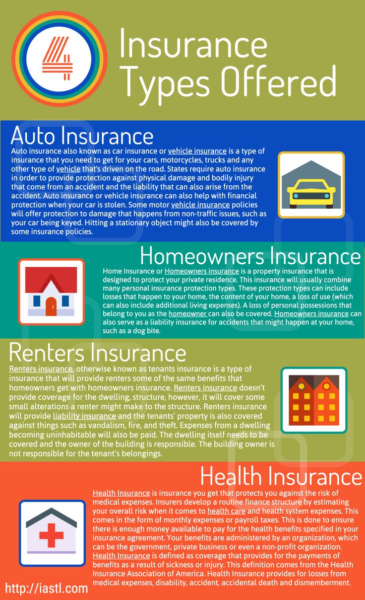 4 Insurance Types Offered | Auto Insurance | Homeowners Insurance | Renters Insurance | Health Insurance | Insurance Advisors of St. Louis