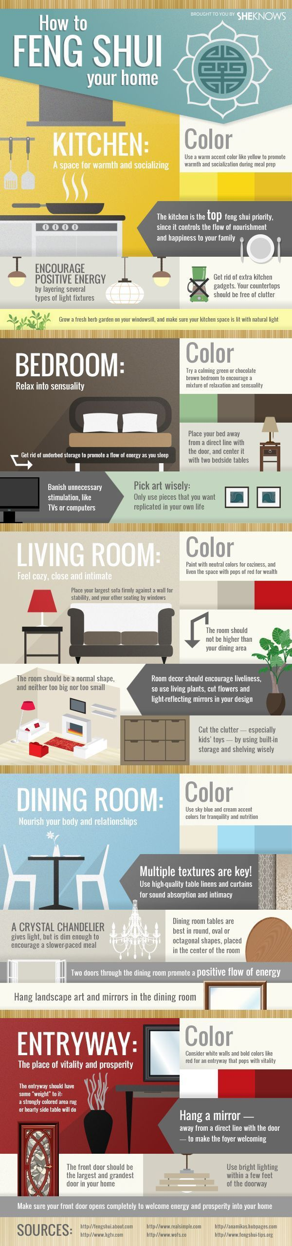 #INFOGRAPHIC: A room-by-room information to feng shui your own home…