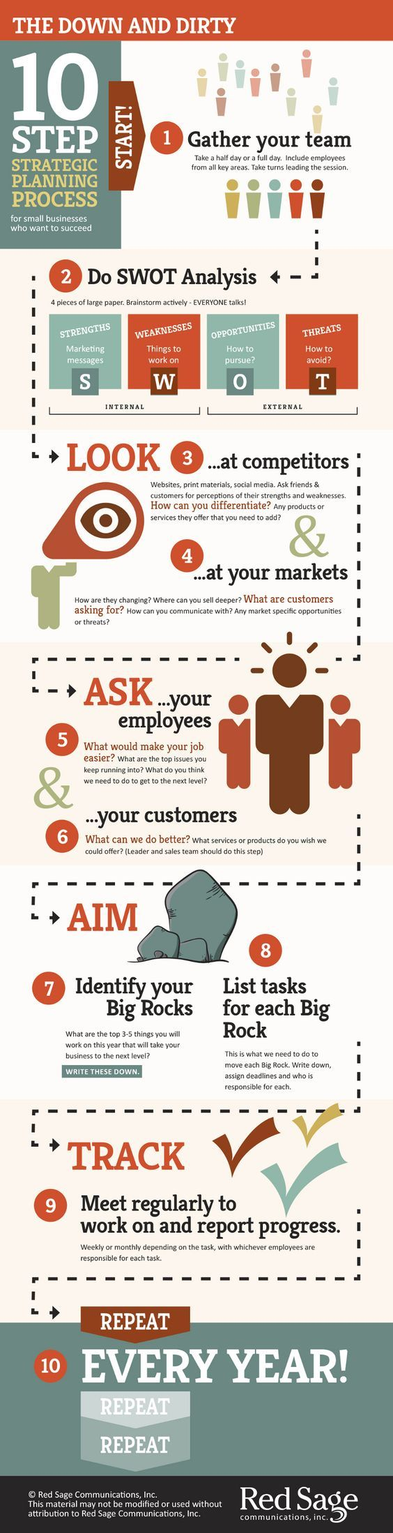 The Best Strategic Planning Template Ideas On Pinterest - Business strategy plan template