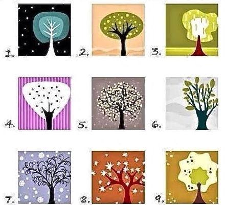 #Тест на определения характера по картинки «Дерево»