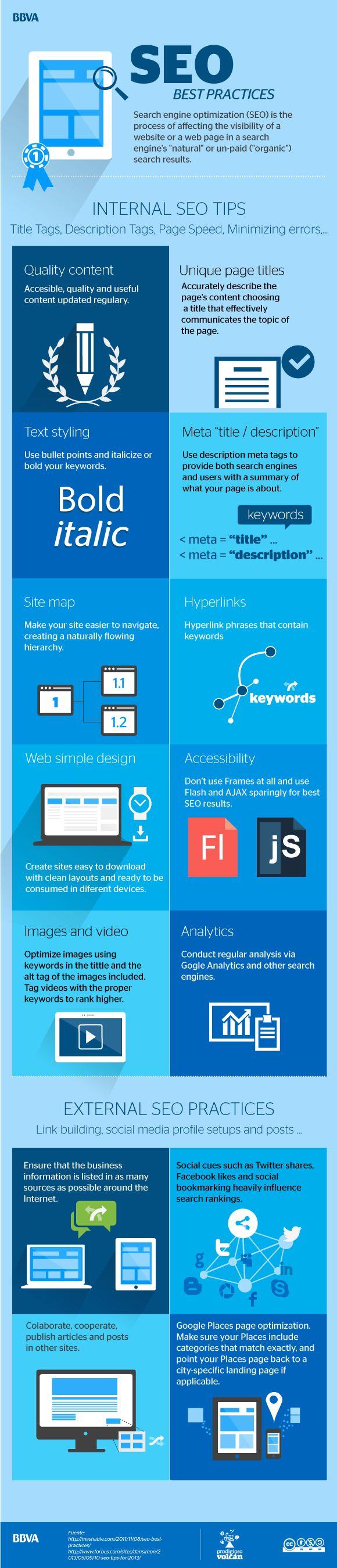 SEO best practices | BBVAOpen4u.com  #BBVAinfographics #BBVA #infographics #infografías #infografía #infographic #SEO #tecnología #tech #technology