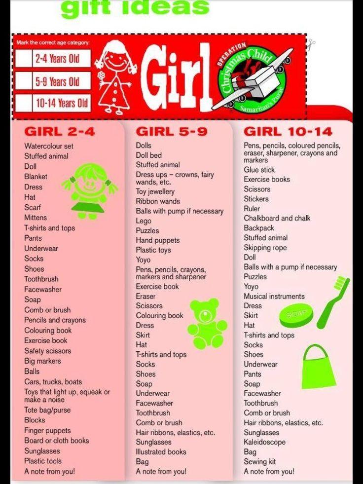 Operation Christmas child girls