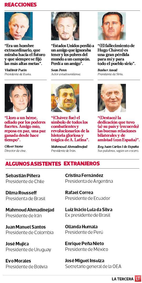 Al menos 15 jefes de Estado acudirán al funeral de Hugo Chávez.