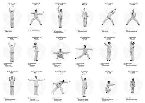 18 lohan hands Qigong