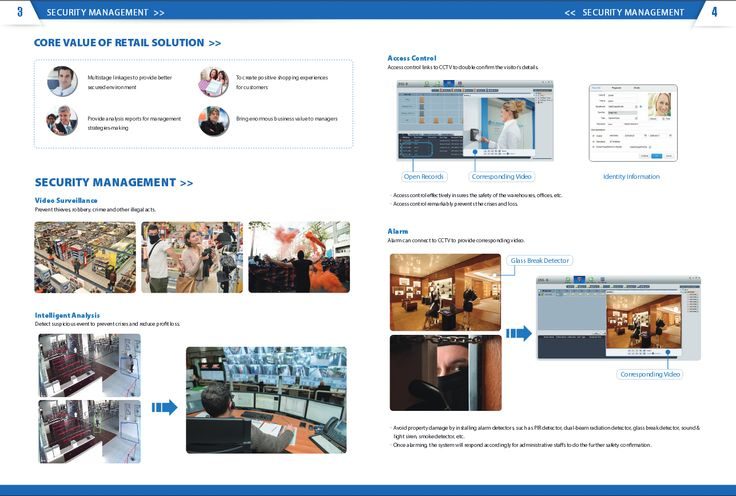 DAHUA Retail Surveillancecsolution