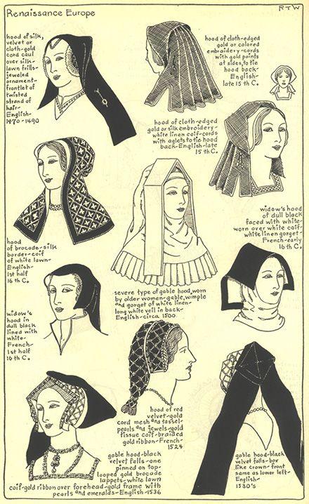 Alguns chapéus utilizados na Europa no período do Renascimento.