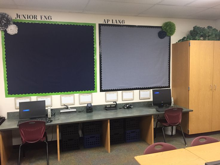 How Classroom Decor Affects Students ~ Displaying student work high school classroom decor