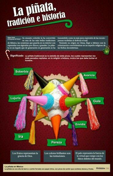 El significado de la piñata de estrella