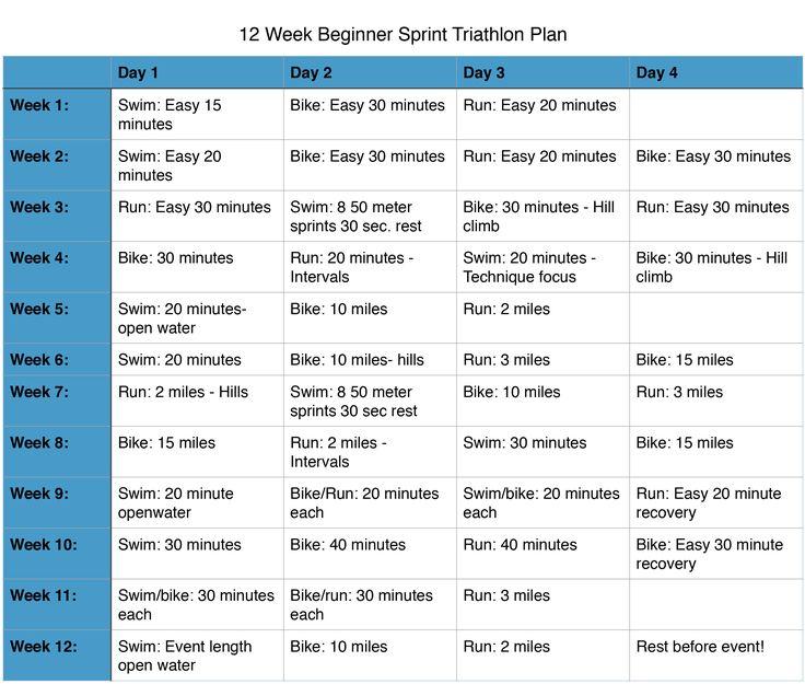 Triathlon Plan