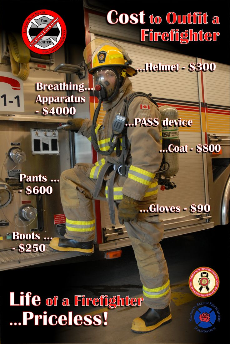 1353 best firefighter images on pinterest fire fighters fire cost to outfit a firefighter this has been out for a while and the costs malvernweather Choice Image