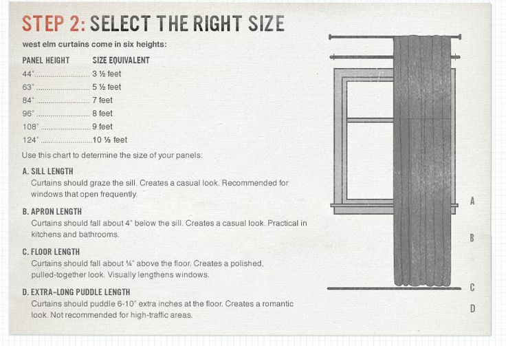 Select The Right Size window treatments