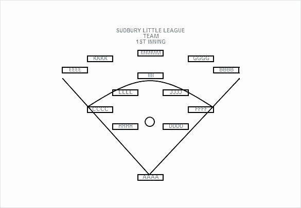 Blank Baseball Lineup Sheet Elegant Little League Lineup