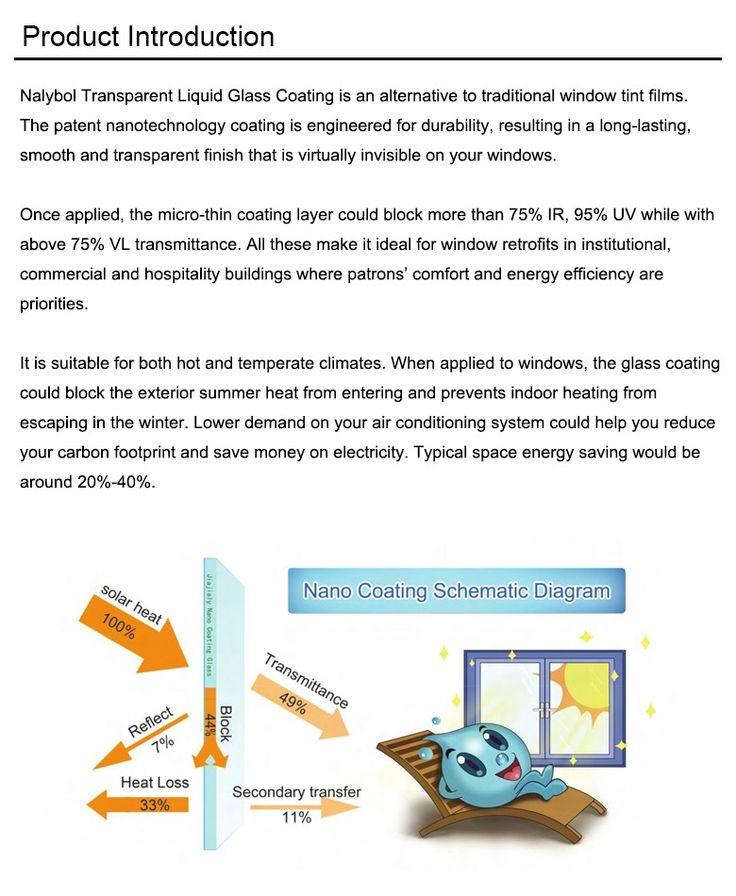 Heat Resistant Transparent Energy-saving UV Protection Nano Ceramic Crystal Glass Coating Paint