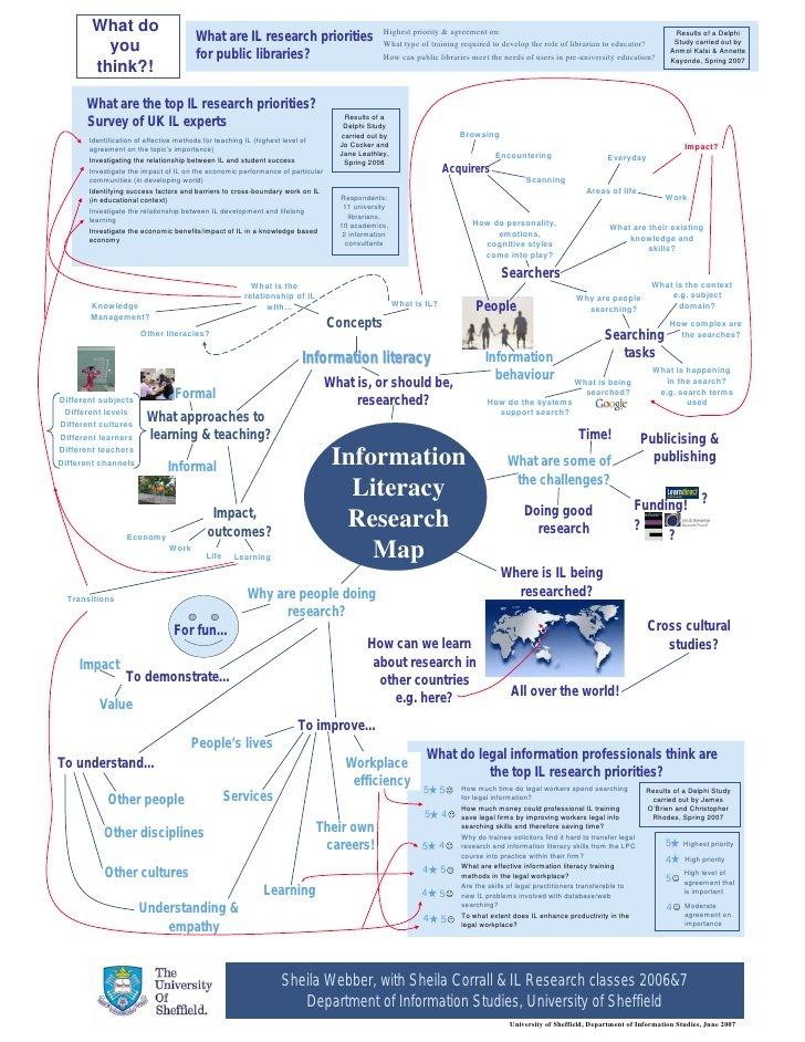 24 best information literacy images on pinterest information map of information literacy research by sheila webber via slideshare fandeluxe Image collections