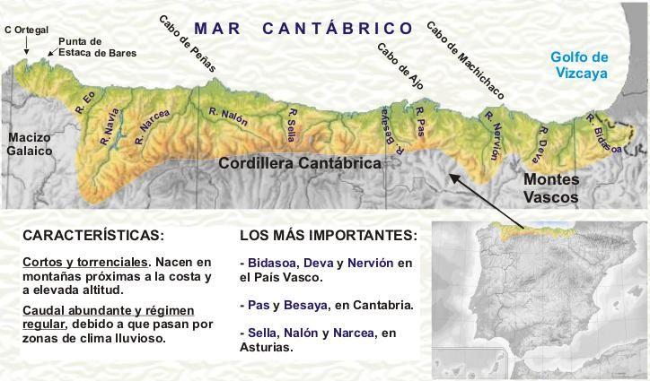 Rios De La Vertiente Cantabrica Relieve Espana Rios De Espana