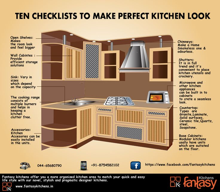 12 Best Images About Modular Kitchen In Coimbatore On