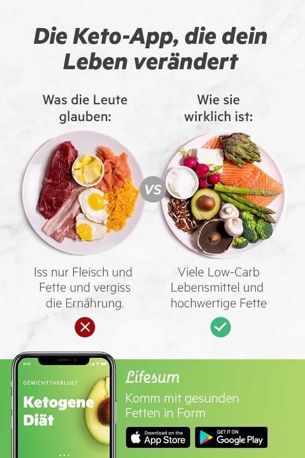 Ketogene Diät - Komm mit gesunden Fetten in Form..