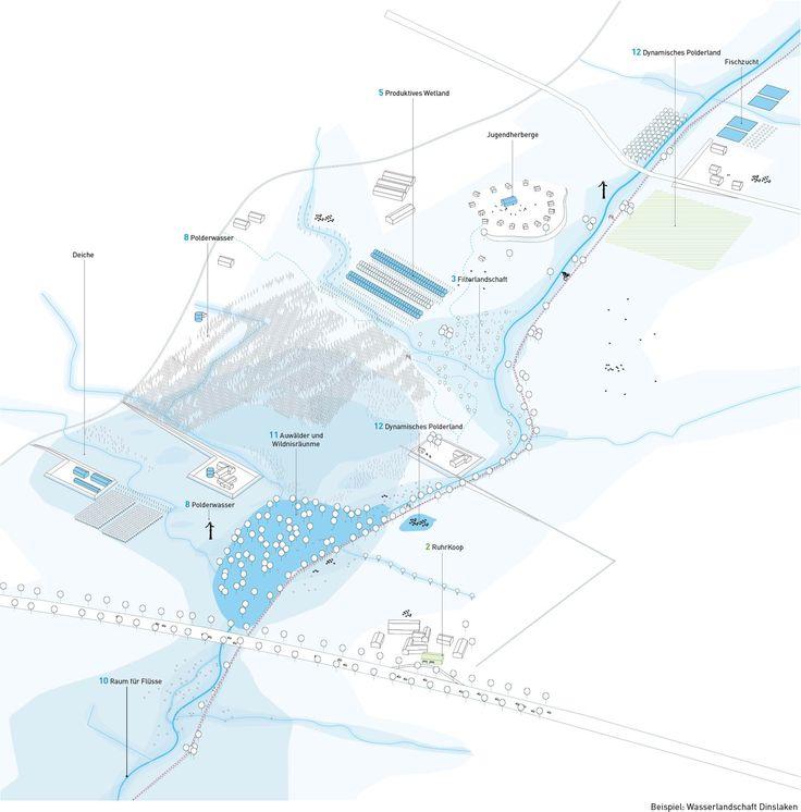 391 best urban river front images on pinterest for Conceptual architecture diagram