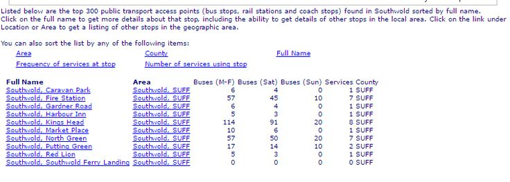 transport access points bus stops, rail stations and coach stops#