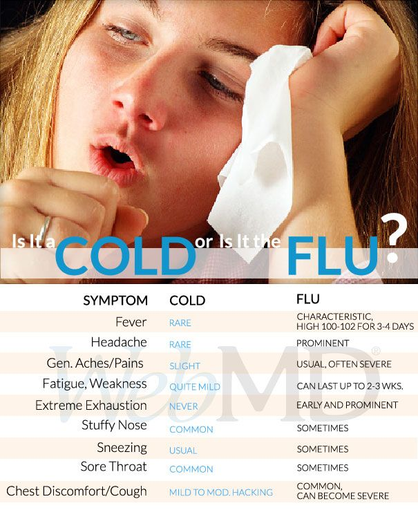 Here are cold symptoms and flu symptoms. See the differences and similarities between a #cold and the #flu. Click for more on complications, prevention, and treatment.
