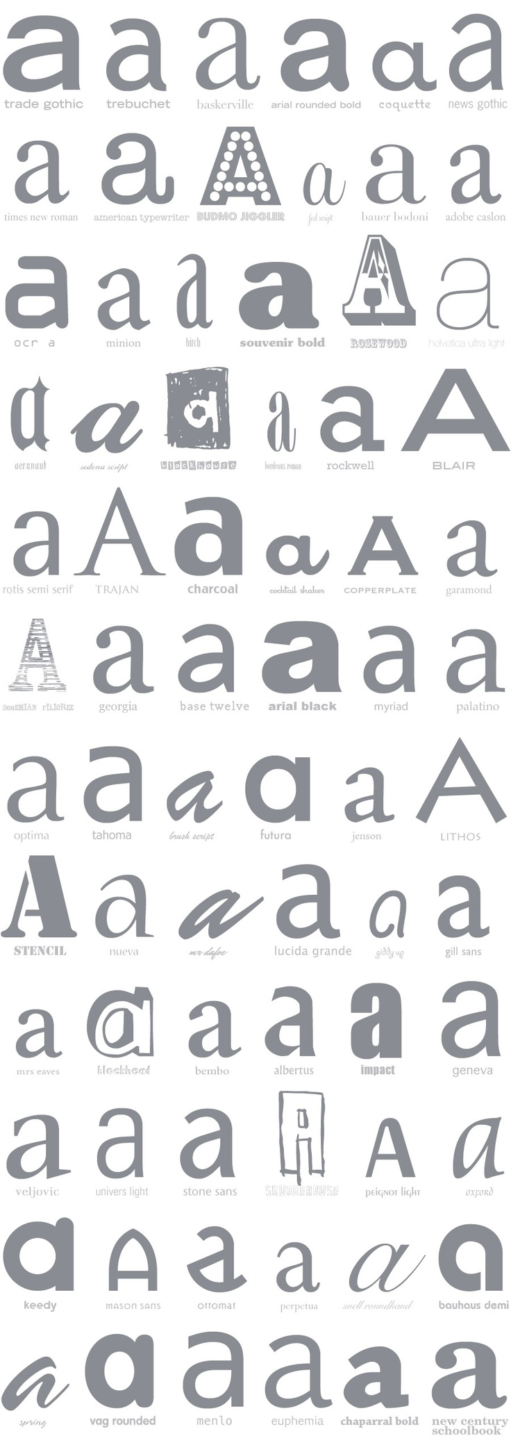 Lowercase letter a. #typography