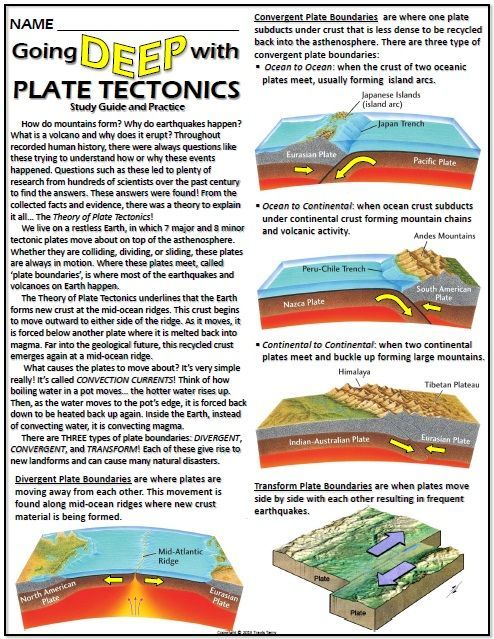 This worksheet helps student's understanding of plate tectonics and how plates interact with one another at their boundaries. Students will use the front of the worksheet as a reading selection and study guide and on the back is a practice to test their understanding. Key included!