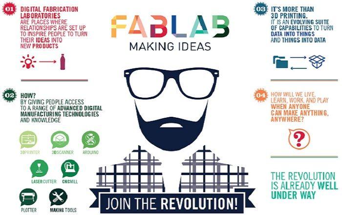 Fablab Making Ideas