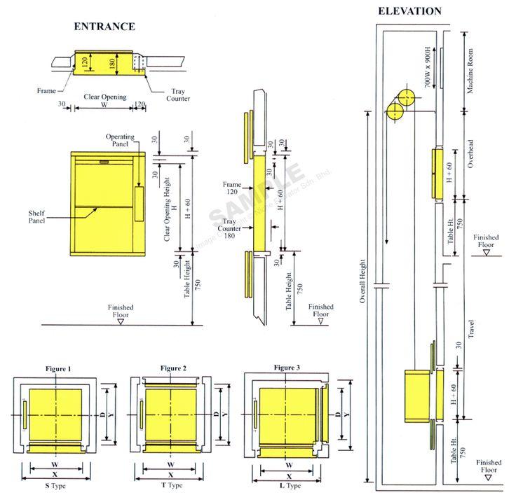hospital lift dimensions - 736×707