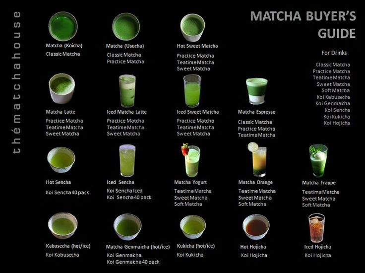 Matcha & Green Tea Buyer's Guide