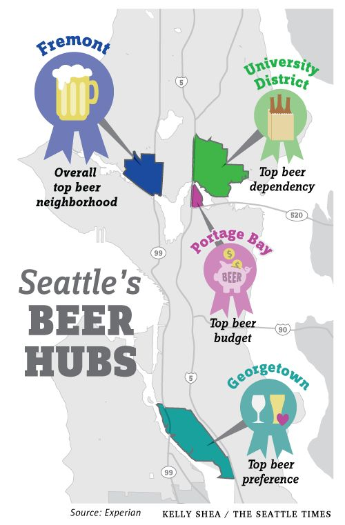151 best Craft Beer and Pub Crawl Vacation Plans images on