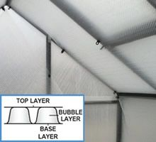 Greenhouse Shade Cloth, Plastic Film, Bubble Insulation, & Ground Cover from ACF Greenhouses