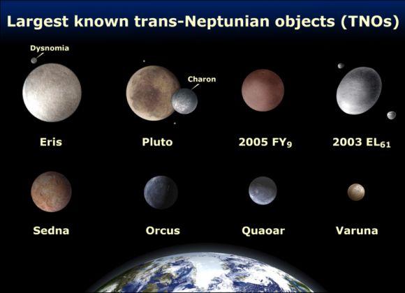 8 largest Kuiper Belt Objects