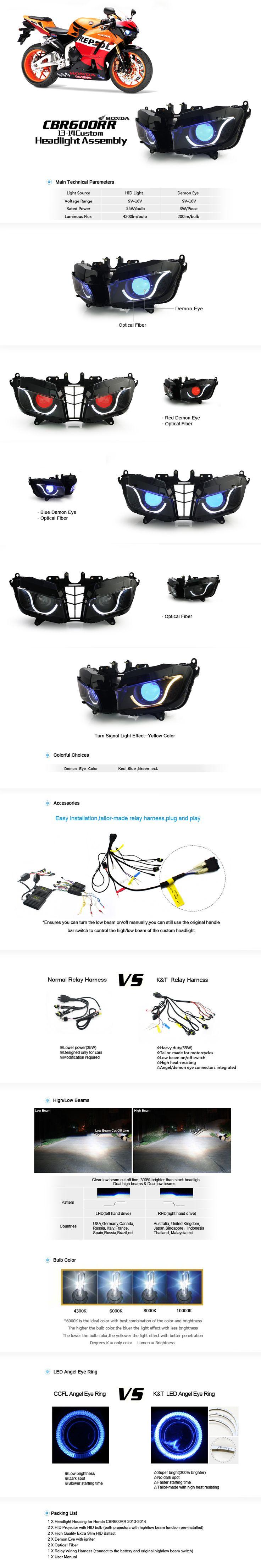 Honda CBR600RR HID Projectors Headlight Assembly V1 2013-2014 http://www.ktmotorcycle.com/custom-headlights/honda-custom-headlights/honda-cbr600rr/honda-cbr600rr-hid-projectors-headlight-assembly-v2-2013-2014.html