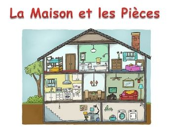 Rooms Of The House In French Powerpoint