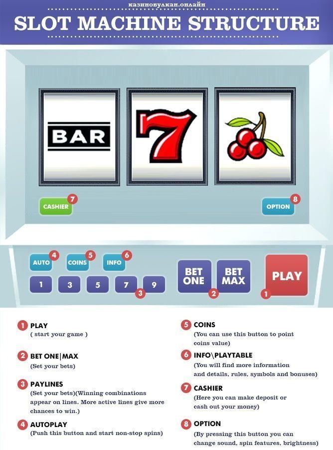 Работа онлайн казино