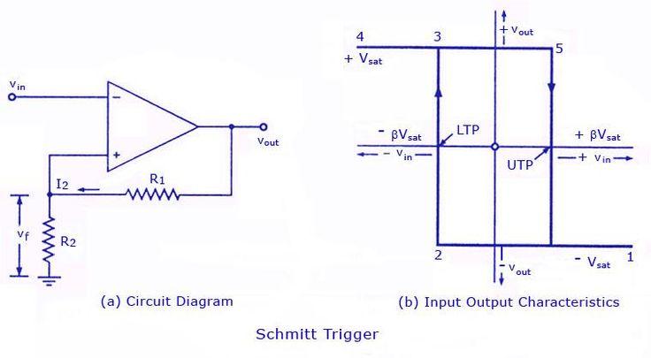 Schmitt Trigger using IC741