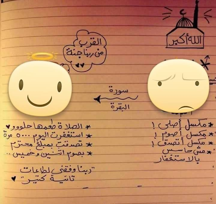 فوائد المواظبة على قراءة سورة البقرة يوميا Islam Quran Quran Islam