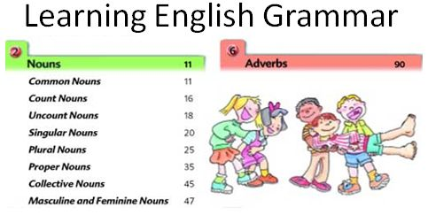 Check grammar for sentence and write correct English sentences without any error with the help