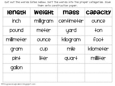 Here's a set of word cards for sorting measurement terms into appropriate categories.