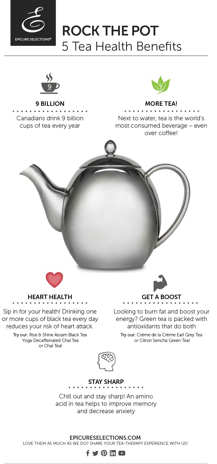 5 benefits of drinking your tea