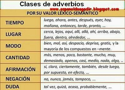 Adverbios   #learnspanish  http://www.uniquelanguages.com/#/spanish-courses/4578955779