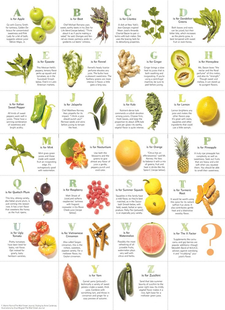 Juicing, A to Z