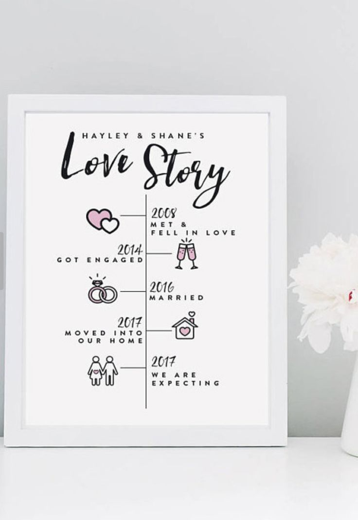 Relationship Timeline Is Your Love on Schedule