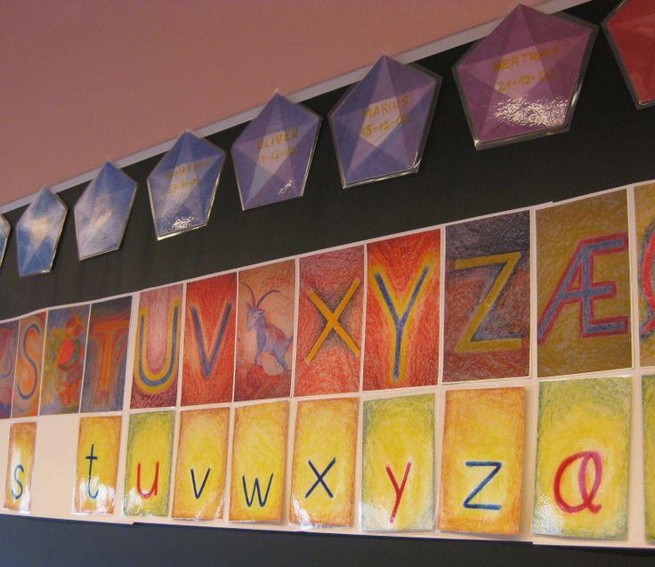 Birthdays and alphabet / Rudolf Steiner Skolen i Århus