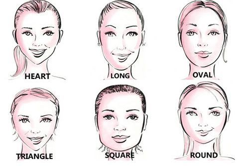 What Is The Best Eyeglass Frame For An Oval Face : Consider Face Shape when Selecting eye glasses ~Frames ...