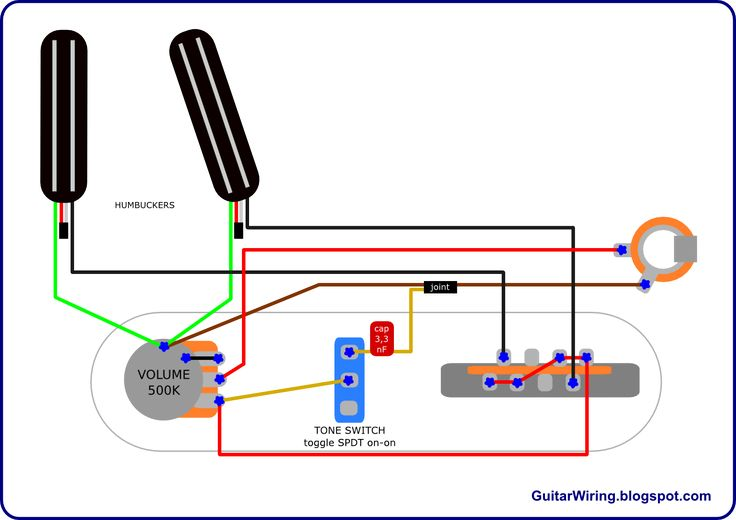 the guitar wiring blog diagrams and tips hot telecaster fender strat wiring diagram 5 way switch fender strat wiring diagram 5 way switch fender strat wiring diagram 5 way switch fender strat wiring diagram 5 way switch