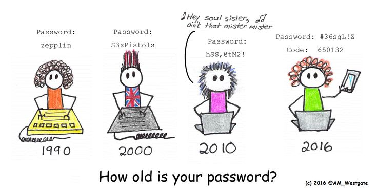 InfoSec for Everyday People: InfoSec Awareness Cartoons - How old is your passw...