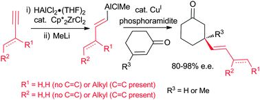Enantioselective 1,4-additions of ClMeAl(CH[double bond, length as m-dash]CHR) (R = alkyl, alkenyl, Ph) to cyclohexenones