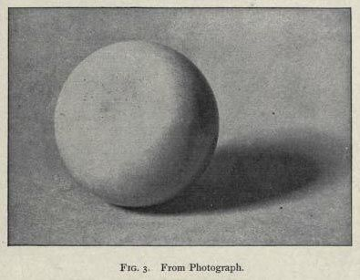 how to draw and shade a sphere