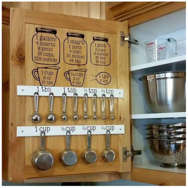measuring-cup-and-spoon-organizing-plus-a-conversion-chart-inside-a-cabinet-door-via-remodelaholic